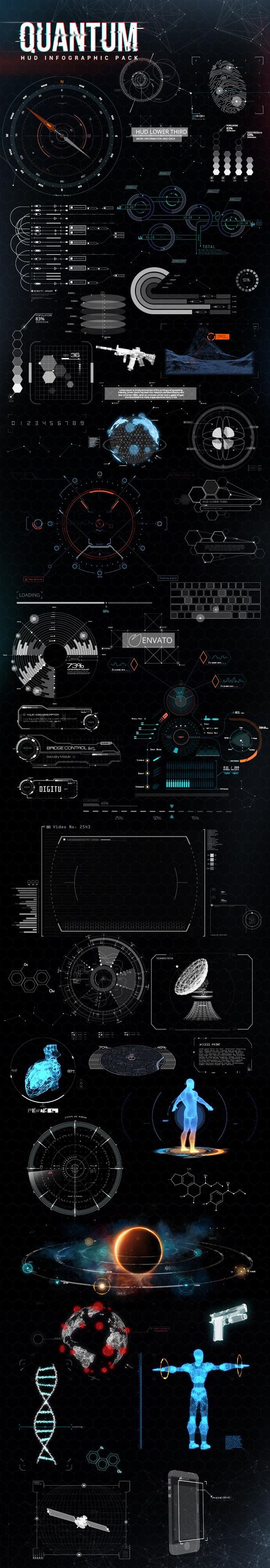 Quantum HUD Infographic2